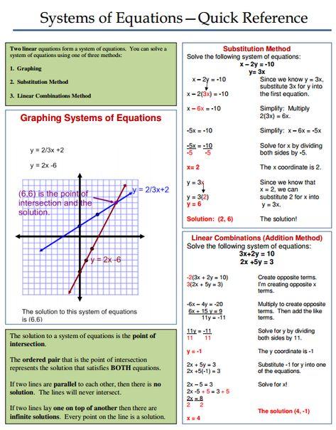 19 Algebra Ideas Algebra Maths Algebra College Algebra