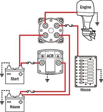 Battery Management Wiring Schematics For Typical Applications Blue Sea Systems Boat Battery Boat Wiring Fishing Pontoon