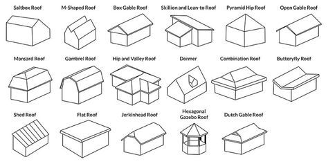 Roof Types Roofing Materials Shapes Ultimate Guide Gable Roof Design Roof Types Roof Styles