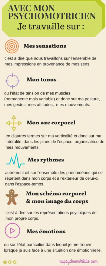Les outils du psychomotricien (5)