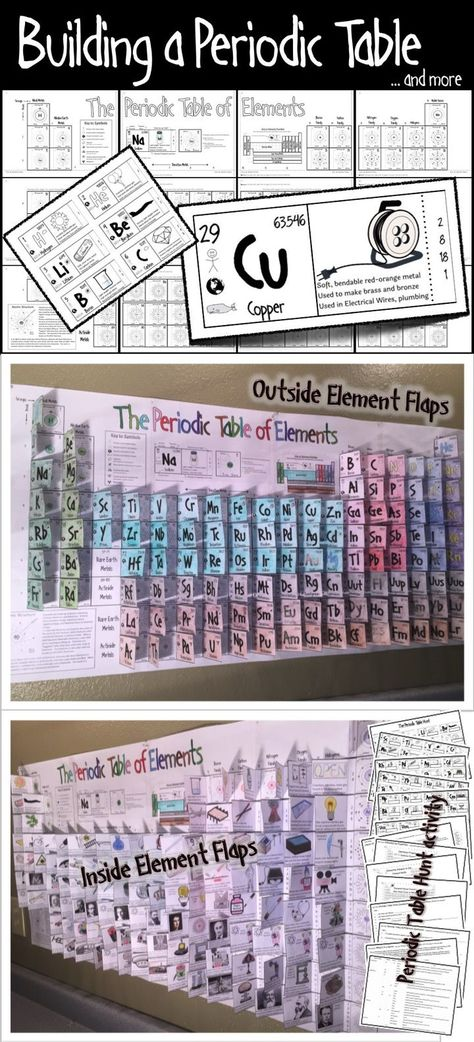 Students assemble, color, and complete a giant (42.5 x 21.5 inches) 3-D Periodic Table with fold out flaps for each element.