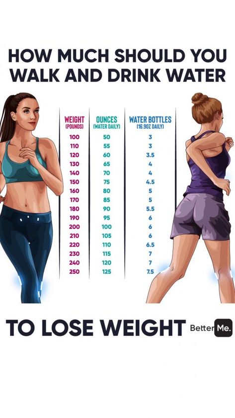 You need only 4 weeks to become slimmer!!! Easy workout to change the body in 1 month!!! It could help you to get rid of problem zones and prepare the body to summer!!! Try and enjoy the results!! #fatburn #burnfat #gym #athomeworkouts #exercises #weightlosstransformation #exercise #exercisefitness #weightloss #health #fitness #loseweight #workout #2weekdiet