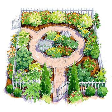 colonial style cottage garden layouts gardens and garden planning - Herb Garden Design Examples