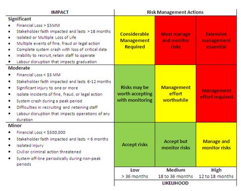 excel-risk-assessment-template-business-risk-assessment-template - risk assessment checklist template
