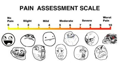 1c6f262a37b1e1830b57f7e55f294d3c meme meme funny memes redefining the pain scale scale, meme and stuffing,Meme Pain Scale