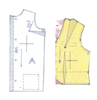 COME SEW LUTTERLOH WITH ME: How to use the vest pattern as a sloper ...