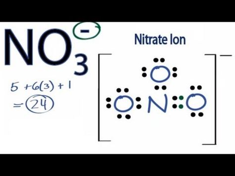 NO3- Lewis Structure How to Draw the Lewis Structure for NO3 - poly atomic ions chart