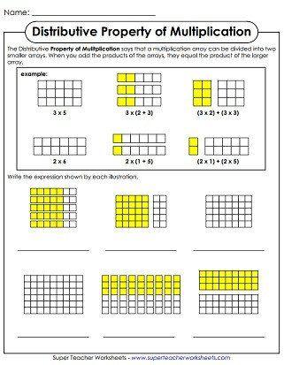 Simple Distributive Property Worksheets Properties Of Multiplication In 2020 Distributive Property Of Multiplication Properties Of Multiplication Distributive Property Distributive property 4th grade worksheets