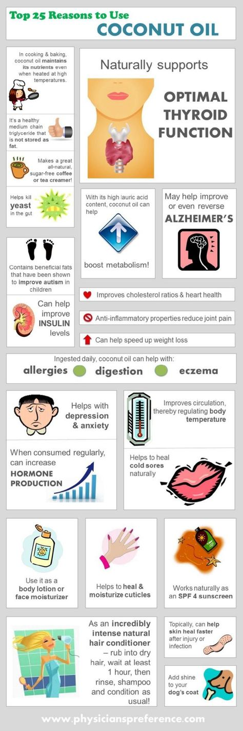 top 25 Reasons to use coconut oil – everybody should use coconut oil! I have been using it as a natural makeup remover and moisturizer for years and not once has it failed me. - Healthy and Diet Friendly Food Recipes. - Eating Yummy https://www.pinterest.com/veep300/