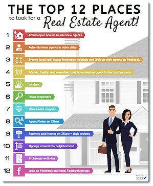 The Top 12 Places To Look For A Real Estate Agent Infographic Real Estate Agent Estate Agent Infographic