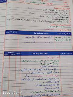 تحضير تنشئة وطنية للصف الثالث اول ثلاث حصص Blog Post Journal