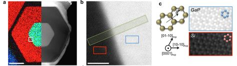 Scientists fabricate hexagonal silicon, potentially leading to light-emitting semiconductors.
