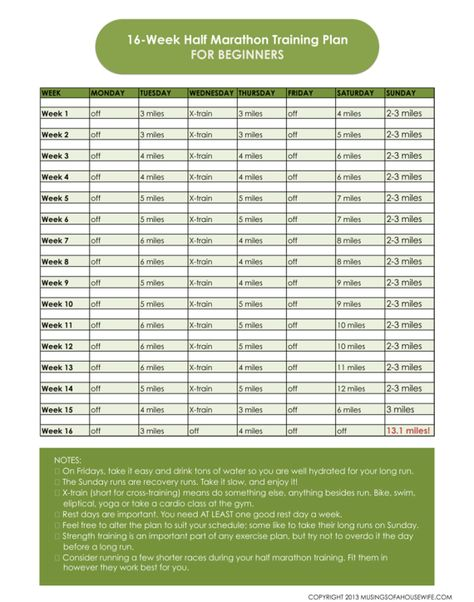 Half Marathon Training Plan *with Printable* Half marathon - marathon pace chart