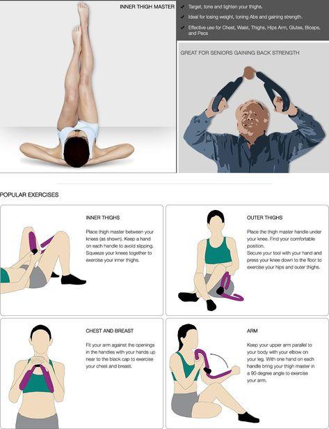Inner Thigh Master Muscle Butt Toner Leg Arm Exerciser Machine Body Bulid Gym Les Cuisses Cuisse Tondeuse Jambe Exercice pour la Taille Les Bras pour Hommes et Femmes Les Hanches