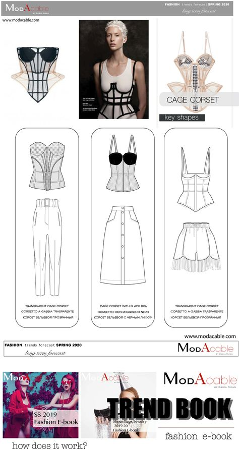 all the main fashion trends Spring 2020 only at modacable.com....follow us for more!!