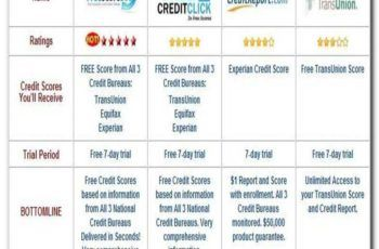 Best Used Car Loan Rates >> Best Used Auto Loan Rates For 72 Months Finance And