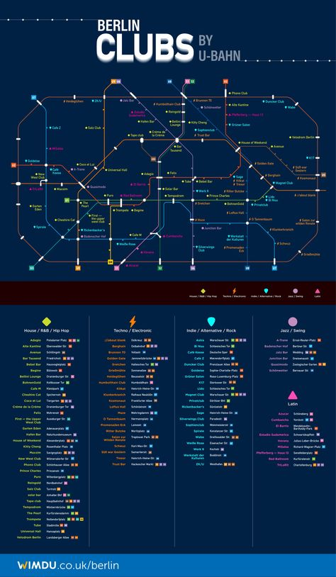 Map of Berlin Clubs by U Bahn station   Wimdu   Holiday Rentals Worldwide