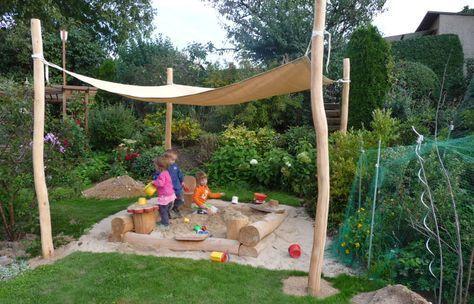 Marquise Et Bac A Plage Auvent Sable Sandkasten Garten Kinderspielplatz Garten Garten Spielplatz