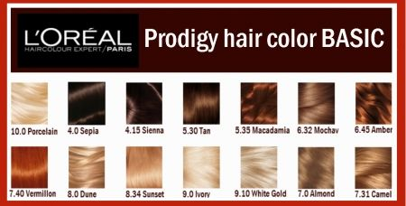 Loreal Hair Color Chart In 2019 Loreal Hair Color Chart