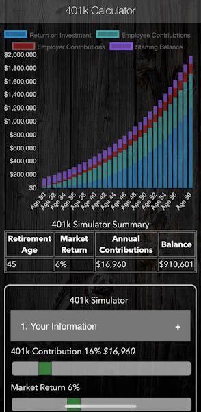 Fire Calculators App Our Debt Free Lives Retirement Calculator Budget Calculator 401k Retirement Calculator