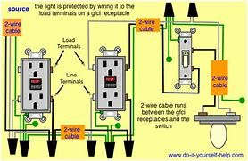Outlet Home Diagram Bing Images Gfci Home Electrical Wiring