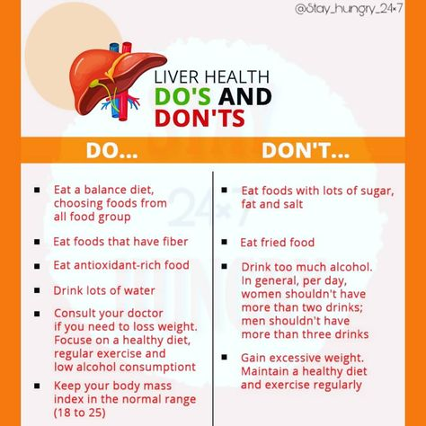 Keep Your Liver Healthy With These Nutrition And Fitness Tips