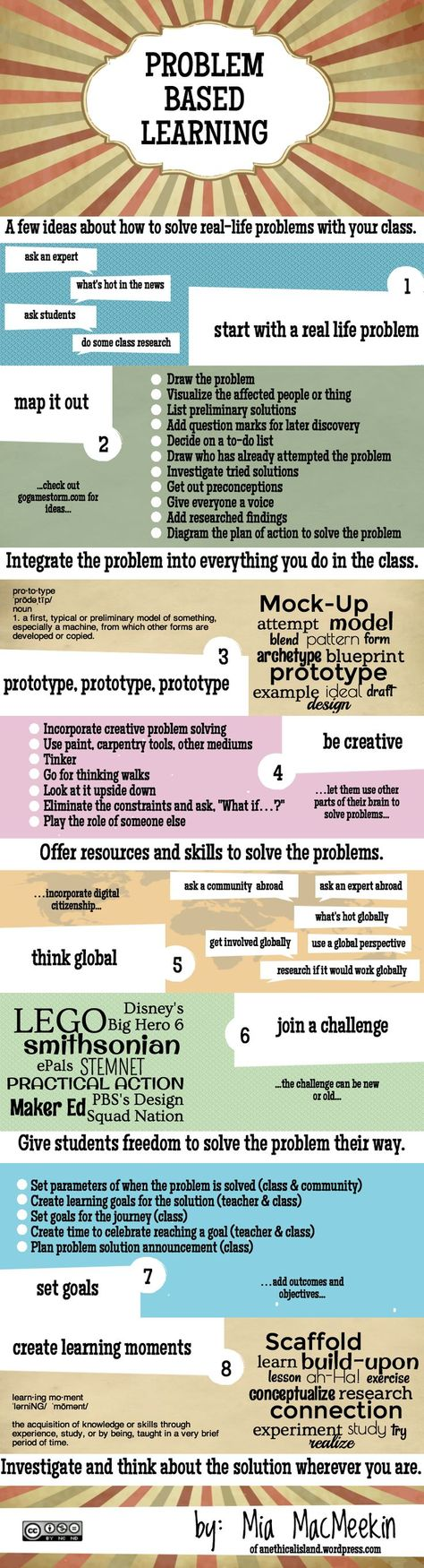 PBL- Let the Class Solve World Problems Can kids solve real life problems that affect our world? Many of you know the 7 sterile steps to PBL. How about adding a little more to the 7 steps? Here are a few ideas about how to. Instructional Strategies, Instructional Design, Teaching Strategies, Teaching Tips, Instructional Technology, Teaching Art, Problem Based Learning, Inquiry Based Learning, Project Based Learning