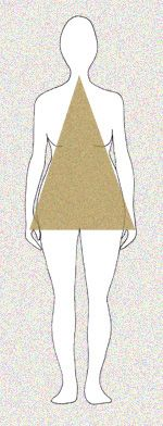 PEAR SHAPED WOMEN: How To Create Visual Balance between your top & lower half by wearing clothes that make your shoulders look broader. Jackets & tops need to finish above or below the widest point of your hips & bottom. Layering on your top half creates visual interest and draws the eye upwards. Wear volume, clutter, pattern, color on your top half, so hips and thighs will seem narrower. Wear fitted styles around your waist and always accentuate your waistline.