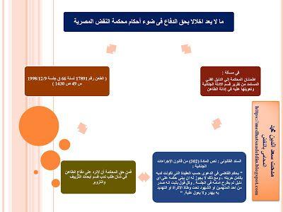 مدحت سعد الدين محمد المحامى بالنقض ما لا يعد اخلالا بحق الدفاع فى ضوء أحكام محكمة الن Ios Ios Messenger