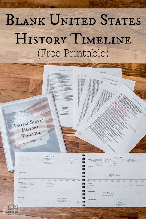 Make learning American History hands-on and fun with this blank United States History Timeline. This interactive study tool divides events into the categories: politics, economics, judicial system, co American History Lessons, World History Lessons, British History, Teaching American History, European History, History Activities, Teaching History, History Education, Printables