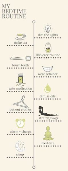 Skincare Routine Philippines An Skincare Routine Order Sheet Mask Soon Skin Care Care Mask Order Philippines In 2020 Night Time Routine Inner Health Bedtime Routine