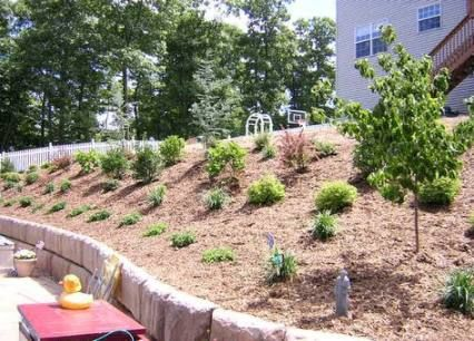 Landscaping Ideas For Hills Walkways 70 Ideas Landscaping