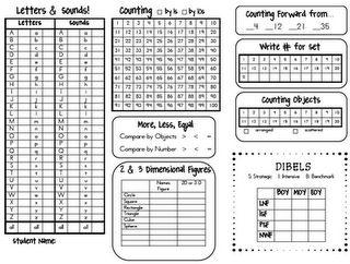 Teacher Time Savers: Kindergarten Common Core Assessent Quick Sheet (free!!)