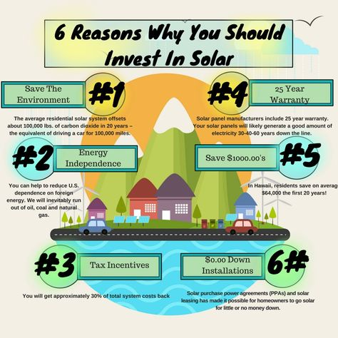 Solar Energy Storage #renewableresource