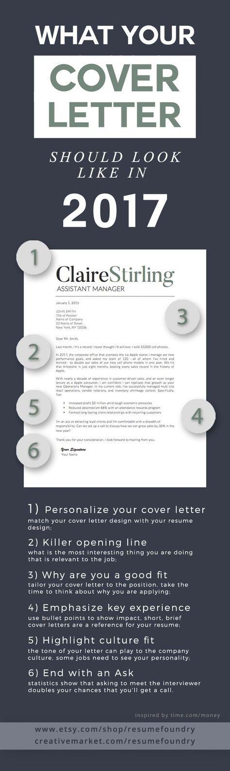 Cover Letter Outline Cover Letter Tips