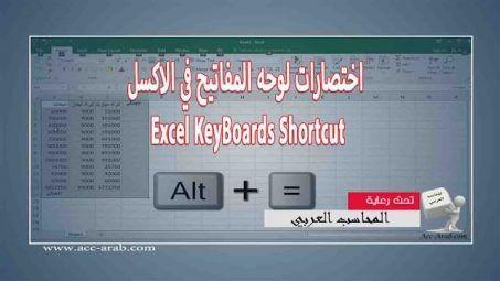 اختصارات لوحه المفاتيح في الاكسيل Excel Keyboards Shortcut Keyboard Shortcuts Office Phone Landline Phone
