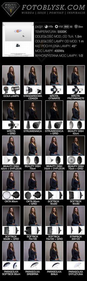 Geniales consejos de iluminación y fotografía. Photo LightingPortrait ... & 434 best photography portrait lighting images on Pinterest ... azcodes.com