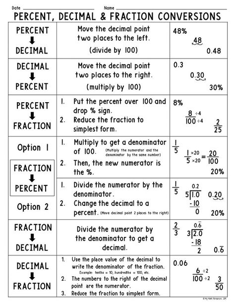 These Fraction, Decimal, and Percent conversions posters are a must have for any or Grade Math Classroom! Help your class learn converting decimals, converting percents, and converting fractions with these large and vivid printable posters! These Fraction 8th Grade Math Worksheets, Sixth Grade Math, Ninth Grade, Number Worksheets, Seventh Grade, Alphabet Worksheets, Math Charts, Math Anchor Charts, Division Anchor Chart