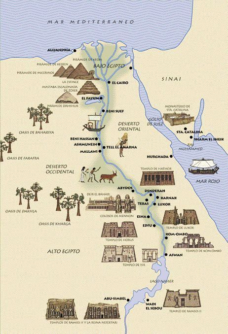 Agypten Ist In Der Gegend Geboren Wie Wir Heute Wissen Weil