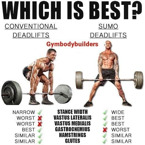 Conventional Vs Sumo Deadlift Which One Is Best Deadlift Gym Workout Tips Home Exercise Routines