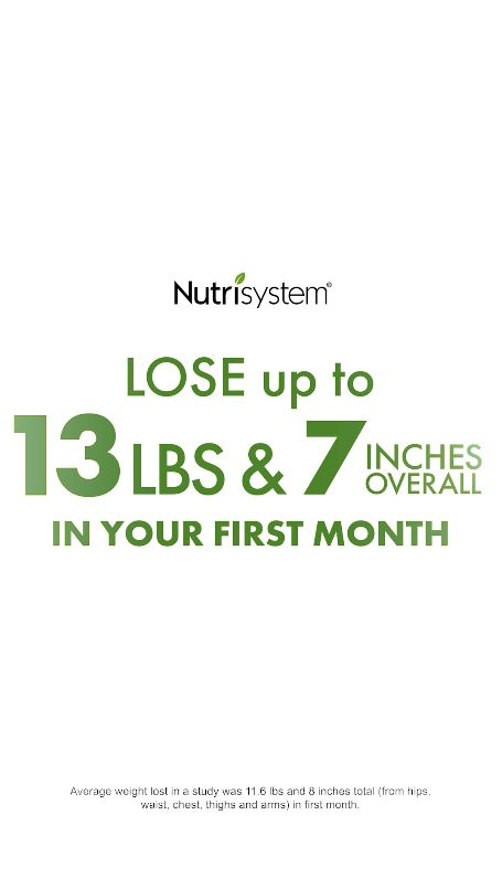 Nutrisystem. It really works!