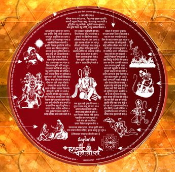 HANUMAN CHALISA YANTRA is the simplest and easiest way to keep the