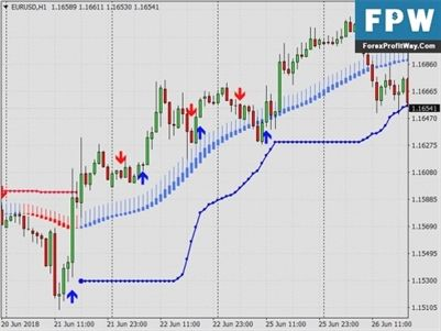 Forex Fees Robo Forex Forex Trading Live Rates Forex Al