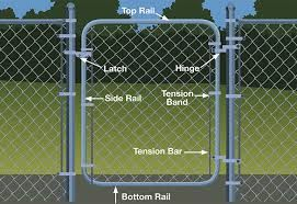 How To Install Chain Link Fence 的图片搜索结果 Chain Link Fence
