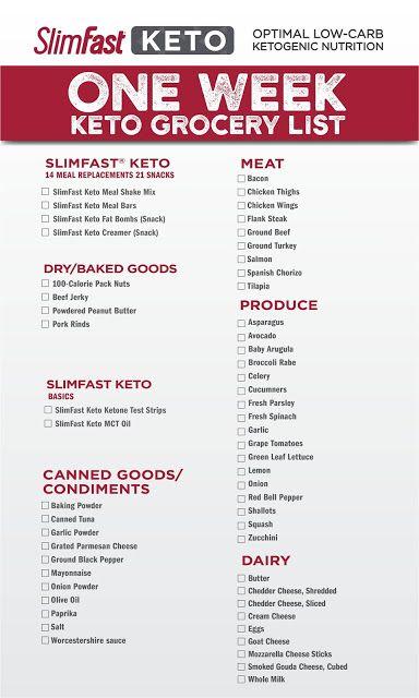 Tumblr Keto Diet Meal Plan Keto Grocery List Slim Fast