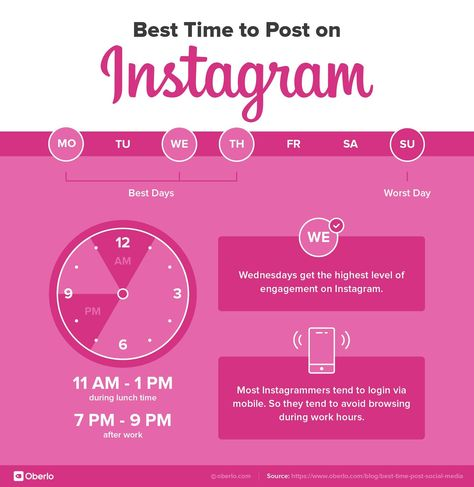 This is the best time to post on Instagram. Click the link to learn the best times to post on social media for other platforms. | Make social media your biggest money-making weapon, we'll show you how at Social Kash Kows!| www.socialkashkows.com |