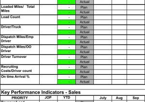 Free Kpi Dashboard Kpi Dashboard Template Xls Sales Manager