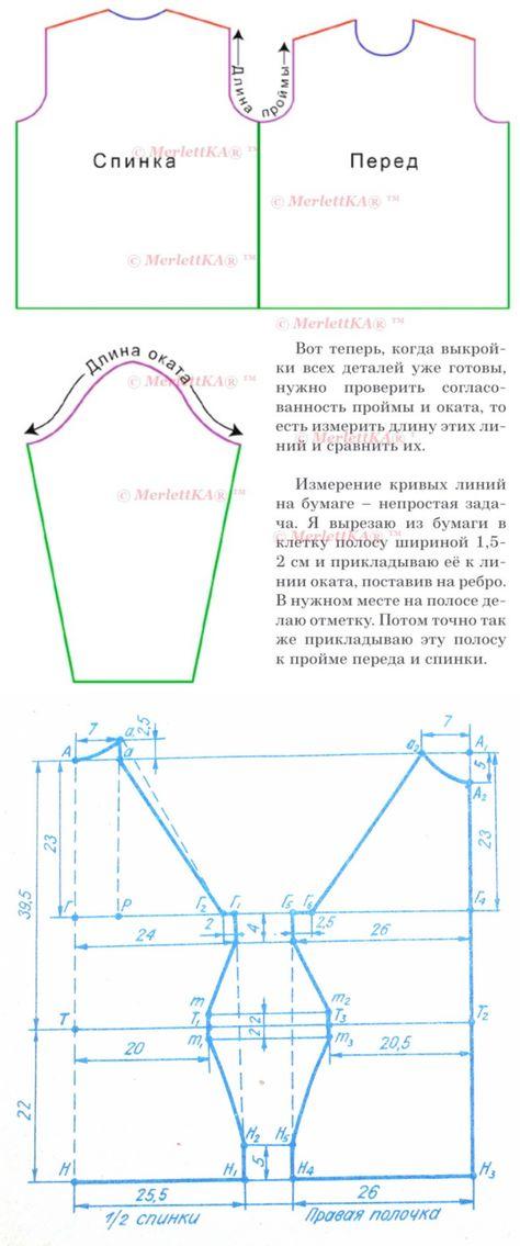 Построение выкройки для вязаных изделий