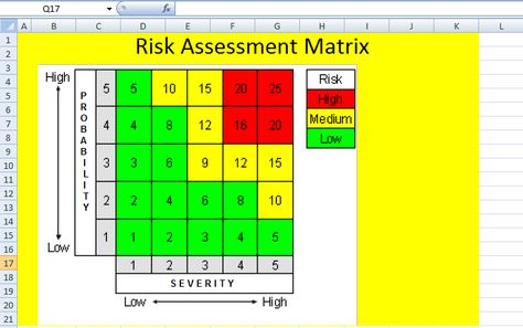 Get Project Risk Matrix Template in Word Format u2013 Project - risk assessment form sample