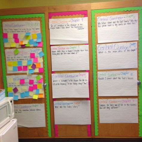 Life in Fifth Grade: Tuck Everlasting Novel Study - (Beginning)  Central question for each chapter - students respond on stickies..LOVE